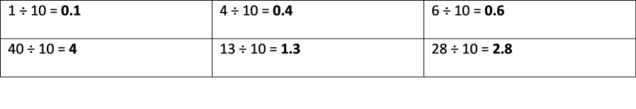 Tables_13