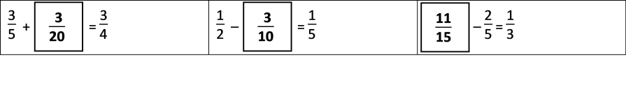 Tables_15