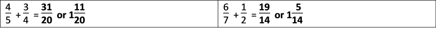 Tables_17