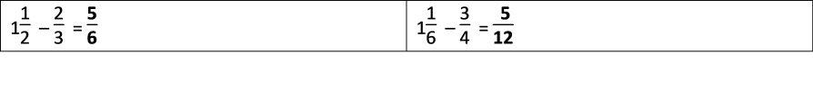 Tables_19