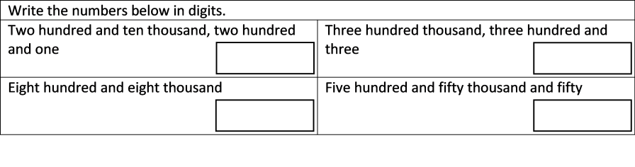Tables_2