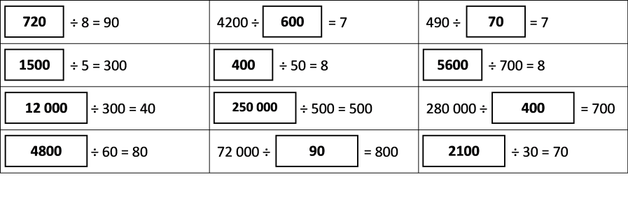 Tables_24