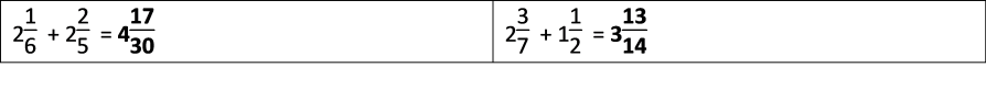 Tables_29
