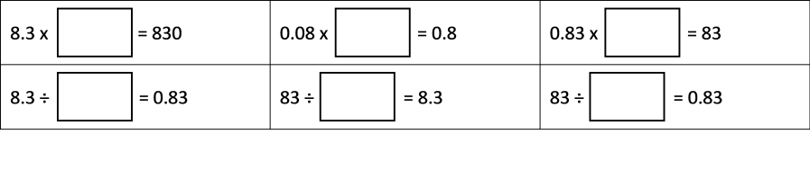 Tables_32