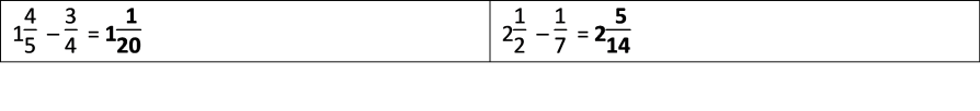 Tables_35