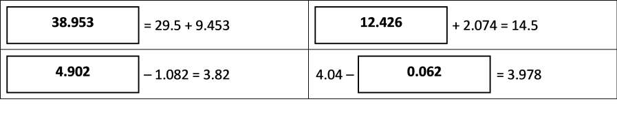 Tables_38