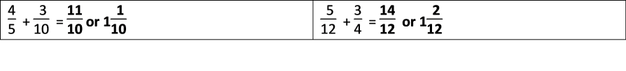 Tables_51
