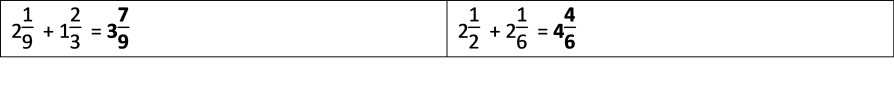 Tables_64