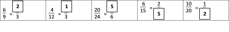 Tables_8