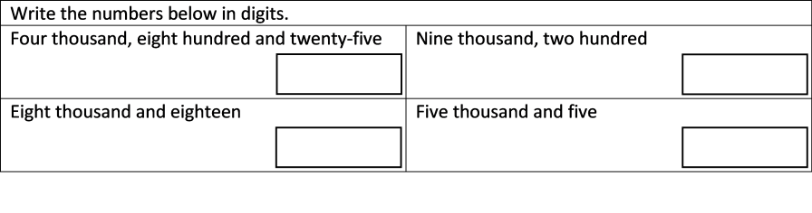 Tables_3